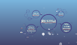 What is RESTful? (1.0.0)