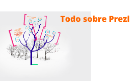Copy of Todo sobre Prezi
