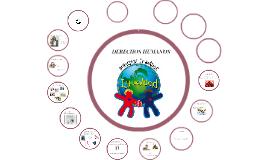 Copy of Copy of DERECHOS HUMANOS Y ACTITUDES CÍVICAS