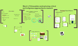 Philosophies underpinning critical and indigenous approaches to research Sem 2.2016