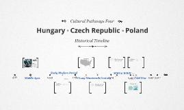 Copy of Timeline Prezumé by Chris Hightower