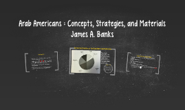 Arab Americans : Concepts, Strategies, and Materials