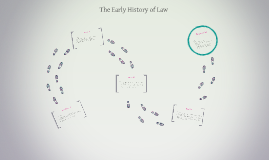The Early History of Law
