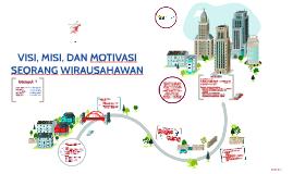 Copy of VISI, MISI, DAN MOTIVASI SEORANG WIRAUSAHAWAN