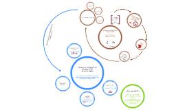 Copy of Modelos distribución de especies