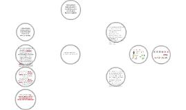 Copy of ORGANISMOS UNICELULARES Y PLURICELULARES DE UTILIDAD PARA EL
