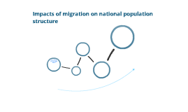 impact of migration on national population structure