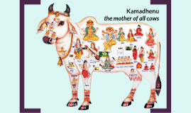 Animals in Hinduism