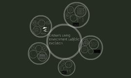 Unit 2 Evolution
