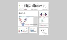 Ethics and business, chapters 8 and 9