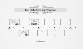 End of the Civil War Timeline