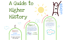 Introduction to Higher History
