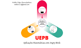 Copy of Aplicações do Angry Birds na matemática