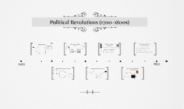 Political Revolutions (1700-1900s) AP