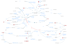 Topic 6 Concept Map