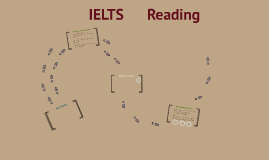 IELTS Reading Demonstration