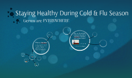 Staying Healthy During Cold/Flu Season