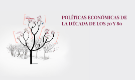 POLÍTICAS ECONÓMICAS DE LA DÉCADA DE LOS 70 Y 80