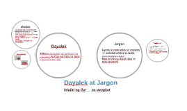 Dayalek at Jargon