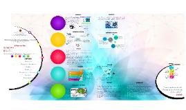 Copy of Herramienta de Diseño para Sistemas de Vigilancia