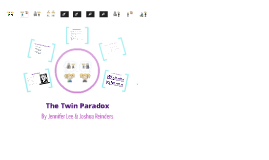 Copy of Twin Paradox Presentation