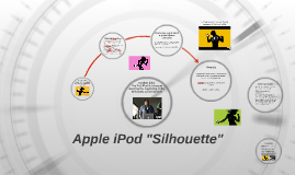 "Apple iPod ""Silhouette"""