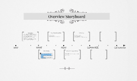 Overview Storyboard