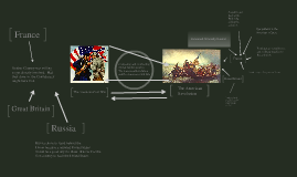 The American Civil War vs. the American Revolution : An Exercise in Comparing and Contrasting on a Global Level
