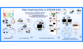 KIKS Kids Inspiring Kids in STEAM UK