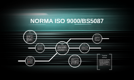 NORMA ISO 9000/BS5087