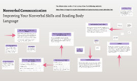 Review of Nonverbal Communication Prezi