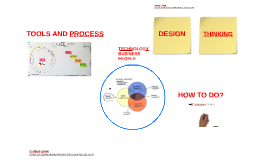 DESIGN THINKING TO START A PROJECT