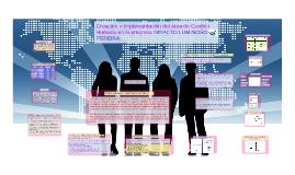 Creación e implementación del área de Gestión Humana en la e