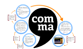 Copy of Commas Prezi
