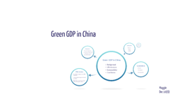 Green GDP in China