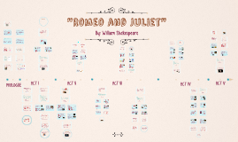Romeo and Juliet Unit Plan Updated