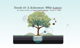 Death Of A Salesman: Willy Loman