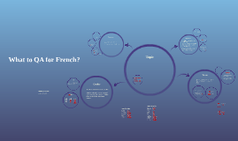 What to Know About French?