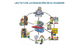 Copy of TIC'S EN LA EDUCACIÓN