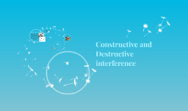 Copy of Constructive and Destructive interference
