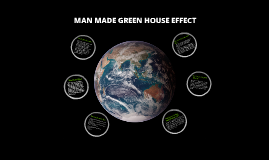 Man Made Green House Effect