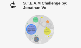S.T.E.A.M Challenge by: Jonathan Vo