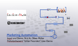 Marketing Automation - Inside-IT - 14.6.2016