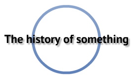 The history of something