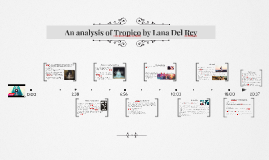 An analysis of Tropico by Lana Del Rey