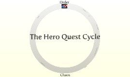 The Hero Quest Cycle