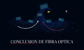 CONCLUSION DE FIBRA OPTICA