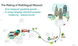 The Making of Multilingual Education in Missouri