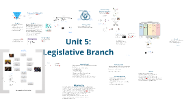 OLD Unit 4: Legislative Branch