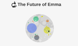 The Future of Emma